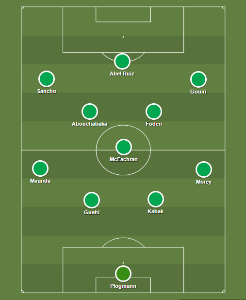 Once ideal Europeo sub-17